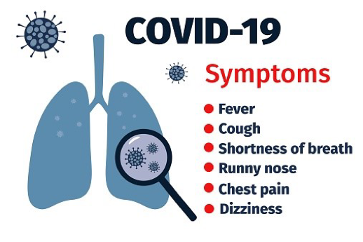 COVID-19 symptoms; fever, cough, shortness of breath, runny nose, chest pain, dizziness